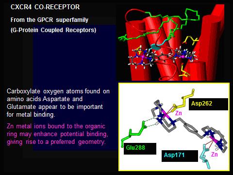 co-receptor
