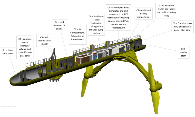 SR2000-schematic