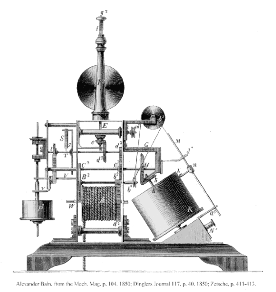 Alexander Bain's original patent drawing for the fax machine